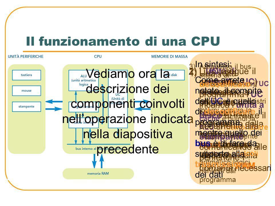 Il funzionamento di una CPU Se viene impartito al computer il comando di stampare un documento, la CPU incarica la periferica di eseguire la stampa, q