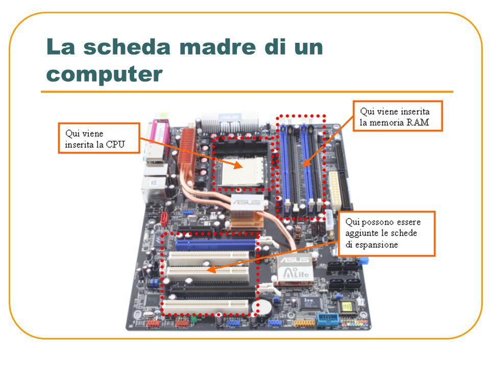 La scheda madre di un computer La scheda madre è una scheda formata da chip (circuiti integrati elettronici) Contiene l'unità centrale di elaborazione