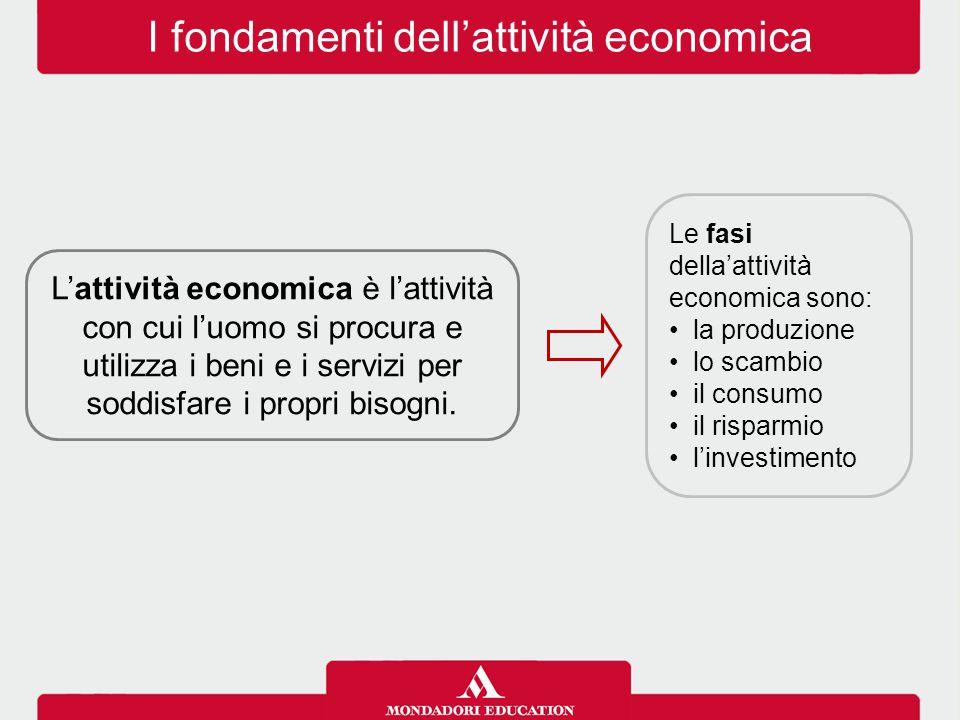 I fondamenti dell'attività economica La produzione è l'insieme delle attività con cui si accresce l'utilità dei beni per renderli idonei a soddisfare i bisogni.