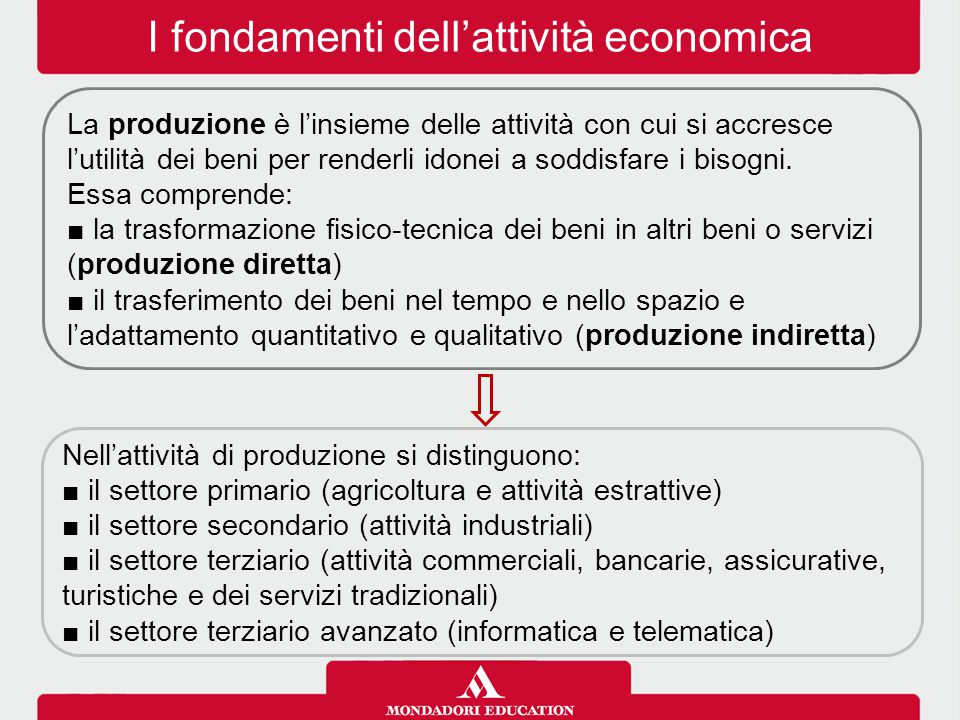I fondamenti dell'attività economica I fattori produttivi, che sono gli input della produzione, sono: le risorse naturali il lavoro il capitale l'organizzazione le infrastrutture Il costo di produzione è dato dalla somma dei costi dei fattori produttivi impiegati per ottenere una certa quantità di prodotti La combinazione produttiva più conveniente è quella da cui si ottiene la stessa quantità di prodotto con il minor consumo di fattori produttivi