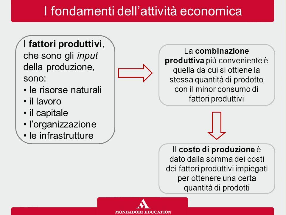 I fondamenti dell'attività economica I fattori produttivi, che sono gli input della produzione, sono: le risorse naturali il lavoro il capitale l'orga
