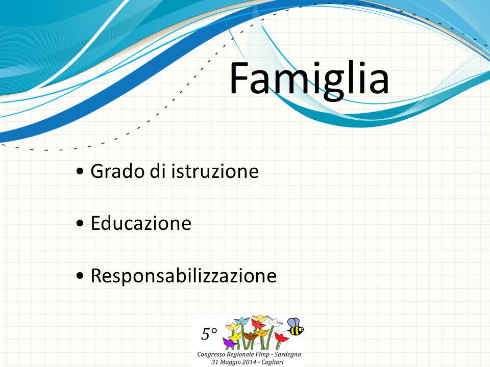 Grado di istruzione Educazione Responsabilizzazione Famiglia
