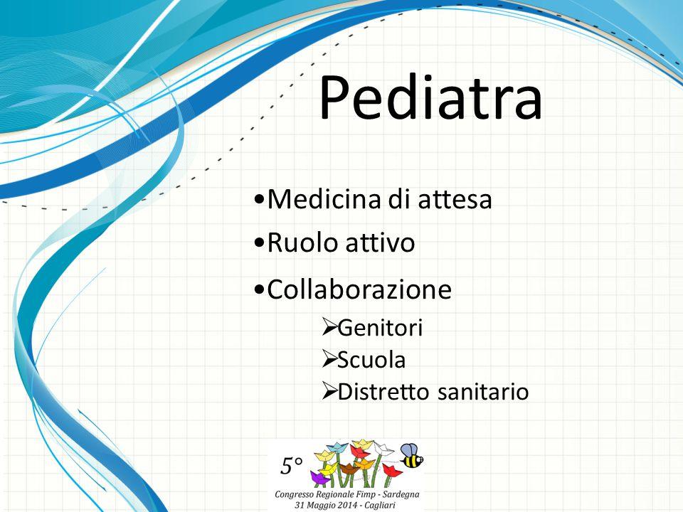 Medicina di attesa Ruolo attivo Collaborazione  Genitori  Scuola  Distretto sanitario Pediatra