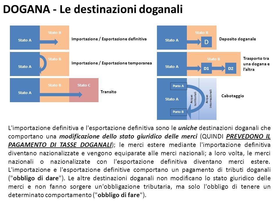 Acque internazionali Acque territoriali Stato C DOGANA - Le destinazioni doganali L'importazione definitiva e l'esportazione definitiva sono le uniche
