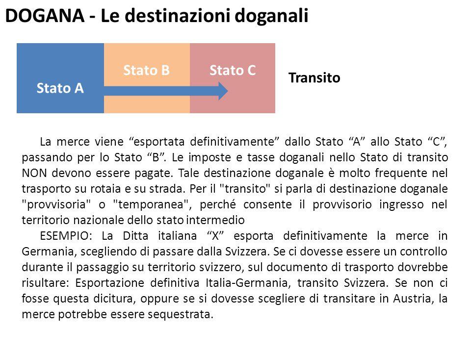 """DOGANA - Le destinazioni doganali La merce viene """"esportata definitivamente"""" dallo Stato """"A"""" allo Stato """"C"""", passando per lo Stato """"B"""". Le imposte e t"""