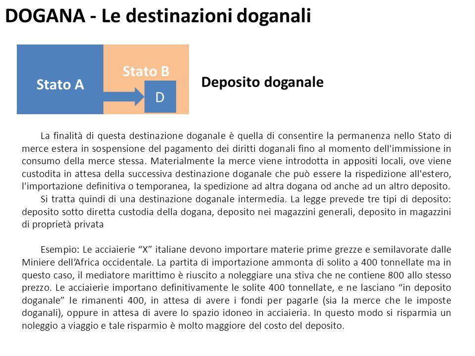DOGANA - Le destinazioni doganali La finalità di questa destinazione doganale è quella di consentire la permanenza nello Stato di merce estera in sosp