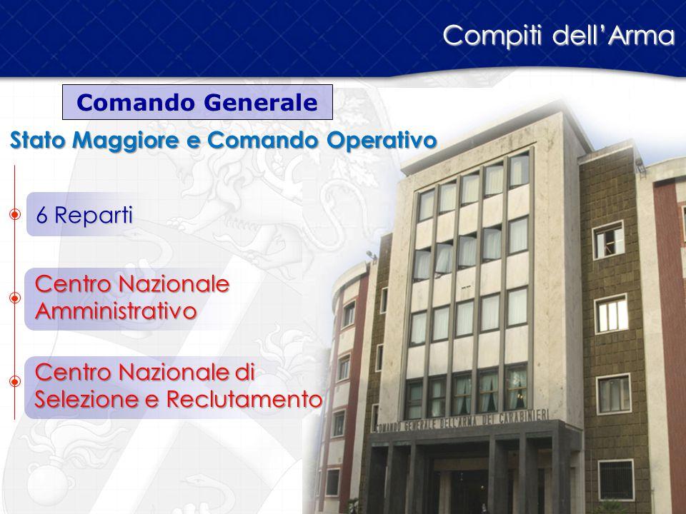 Stato Maggiore e Comando Operativo 6 Reparti Centro Nazionale Amministrativo Centro Nazionale di Selezione e Reclutamento Compiti dell'Arma Comando Ge