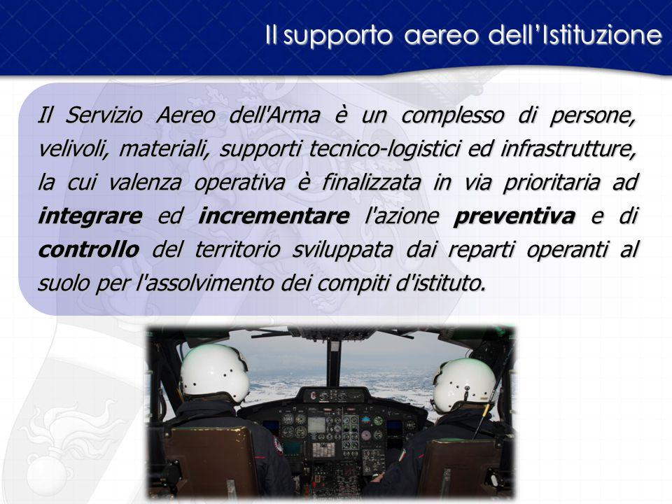 Il Servizio Aereo dell'Arma è un complesso di persone, velivoli, materiali, supporti tecnico-logistici ed infrastrutture, la cui valenza operativa è f