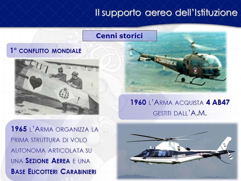 Il supporto aereo dell'Istituzione 1960 L 'A RMA ACQUISTA 4 AB47 GESTITI DALL 'A.M. 1965 L 'A RMA ORGANIZZA LA PRIMA STRUTTURA DI VOLO AUTONOMA ARTICO