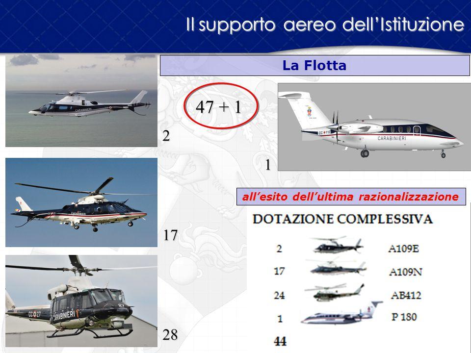Il supporto aereo dell'Istituzione La Flotta 28 2 17 1 47 + 1 all'esito dell'ultima razionalizzazione