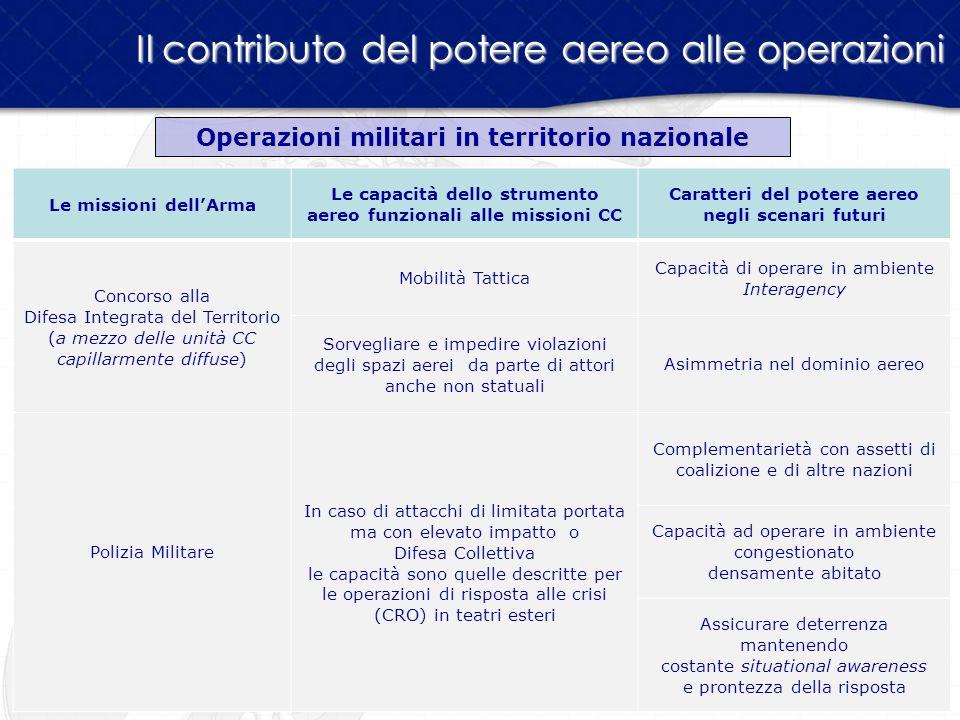 Il contributo del potere aereo alle operazioni Operazioni militari in territorio nazionale Le missioni dell'Arma Le capacità dello strumento aereo fun