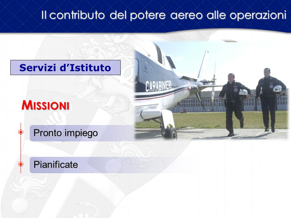 Il contributo del potere aereo alle operazioni Servizi d'Istituto Pronto impiego Pianificate M ISSIONI