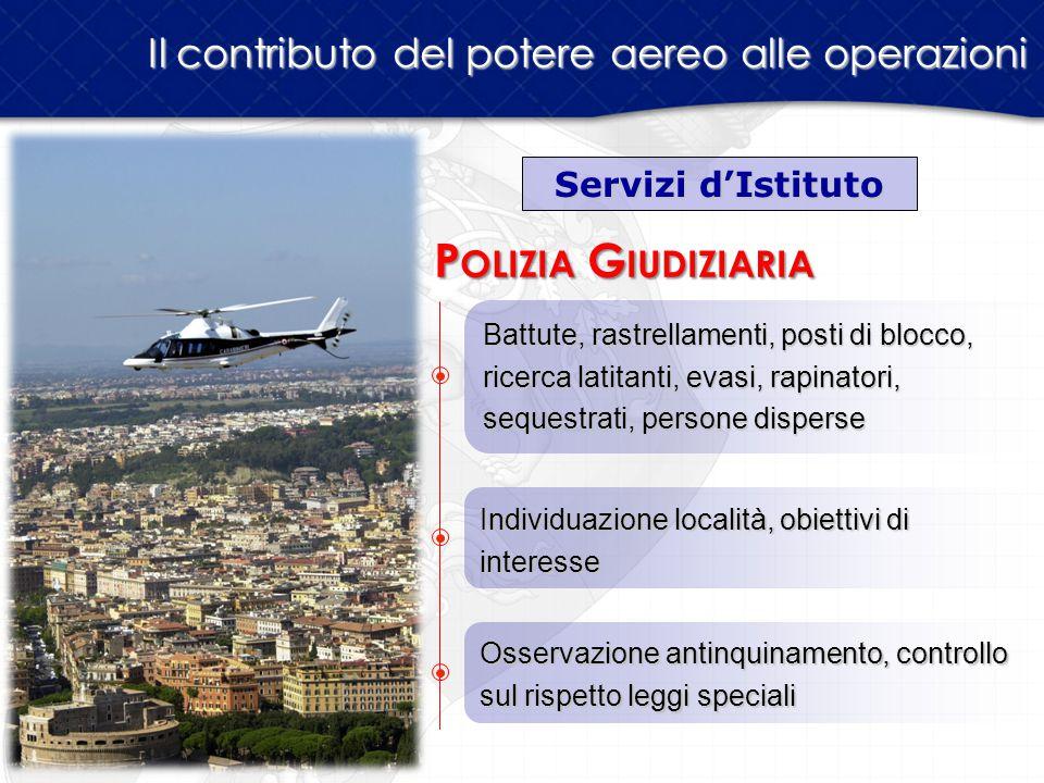Osservazione antinquinamento, controllo sul rispetto leggi speciali Il contributo del potere aereo alle operazioni Servizi d'Istituto Battute, rastrel