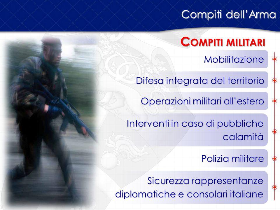Mobilitazione Difesa integrata del territorio Operazioni militari all'estero Compiti dell'Arma C OMPITI MILITARI Interventi in caso di pubbliche calam