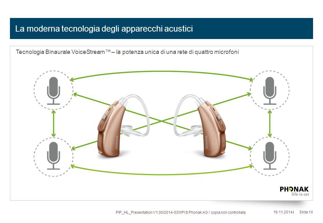 La moderna tecnologia degli apparecchi acustici Tecnologia Binaurale VoiceStream™ – la potenza unica di una rete di quattro microfoni 19.11.2014Slide