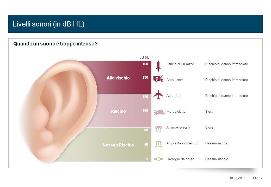 Livelli sonori (in dB HL) 19.11.2014Slide 7 Quando un suono è troppo intenso? dB HL 80 5 120 160 40 100 130 Ambiente domestico Motocicletta Ambulanza