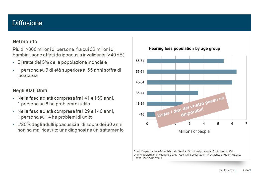 Diffusione Nel mondo Più di >360 milioni di persone, fra cui 32 milioni di bambini, sono affetti da ipoacusia invalidante (>40 dB) Si tratta del 5% della popolazione mondiale 1 persona su 3 di età superiore ai 65 anni soffre di ipoacusia Negli Stati Uniti Nella fascia d età compresa fra i 41 e i 59 anni, 1 persona su 6 ha problemi di udito Nella fascia d età compresa fra i 29 e i 40 anni, 1 persona su 14 ha problemi di udito L 80% degli adulti ipoacusici al di sopra dei 60 anni non ha mai ricevuto una diagnosi né un trattamento Fonti Organizzazione Mondiale della Sanità - Sordità e ipoacusia.