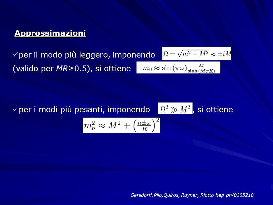 Potenziale efficace e temperatura di transizione Il potenziale fermionico one-loop è dato dalla somma dei contributi a T=0 e a T≠0 T=0 per 2 π MR>>1 si può risolvere analiticamente dove p è il momento euclideo, N f è il numero di gradi di libertà fermionici m n è la massa 4d della n-esima particella Quiros hep-ph/9901312 Gersdorff,Pilo,Quiros, Rayner, Riotto hep-ph/0305218