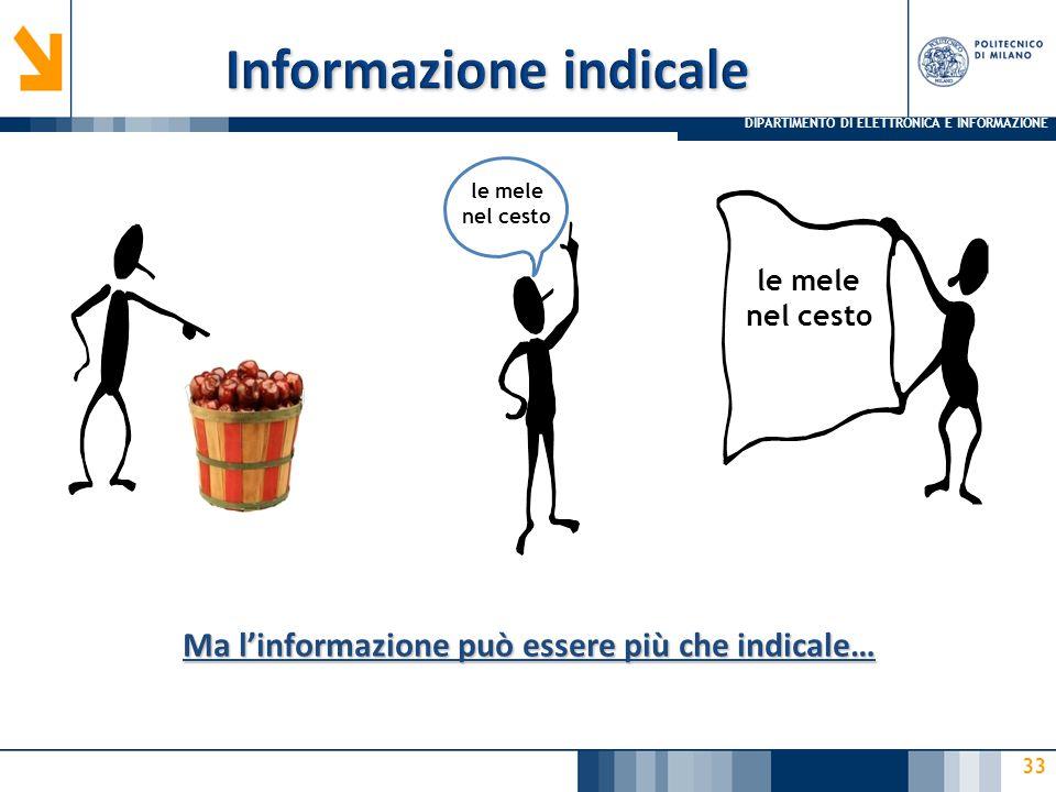 DIPARTIMENTO DI ELETTRONICA E INFORMAZIONE 33 le mele nel cesto Ma l'informazione può essere più che indicale…