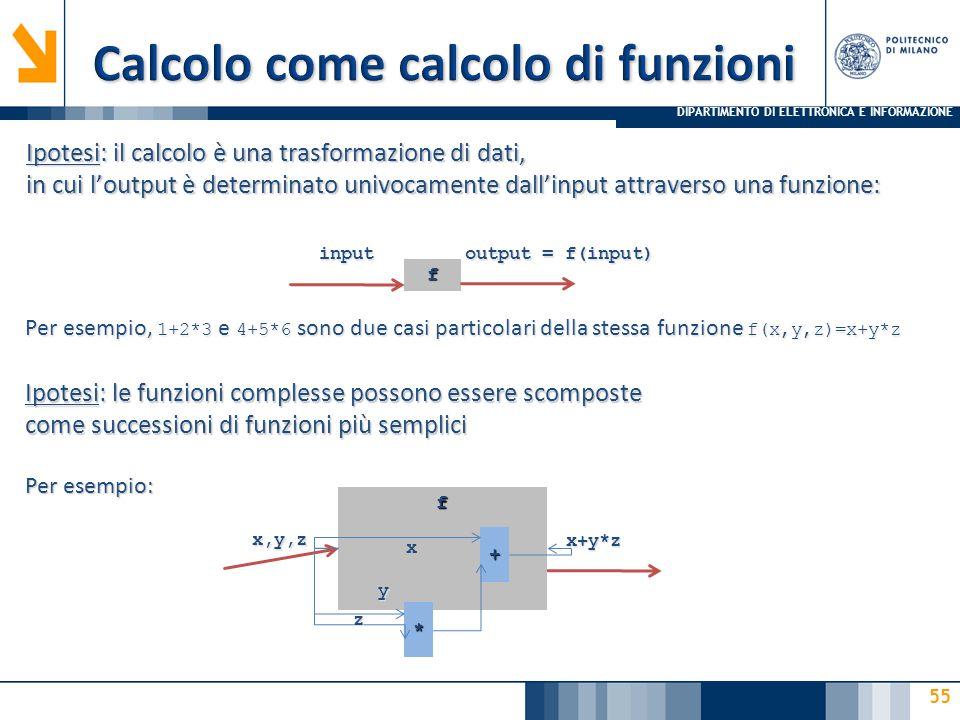 DIPARTIMENTO DI ELETTRONICA E INFORMAZIONE 55 Ipotesi: il calcolo è una trasformazione di dati, in cui l'output è determinato univocamente dall'input attraverso una funzione: f input output = f(input) Per esempio, 1+2*3 e 4+5*6 sono due casi particolari della stessa funzione f(x,y,z)=x+y*z Ipotesi: le funzioni complesse possono essere scomposte come successioni di funzioni più semplici Per esempio: x,y,zx+y*zf* + y z x
