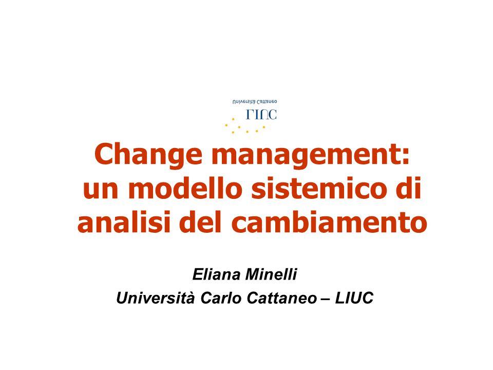 Change management: un modello sistemico di analisi del cambiamento Eliana Minelli Università Carlo Cattaneo – LIUC