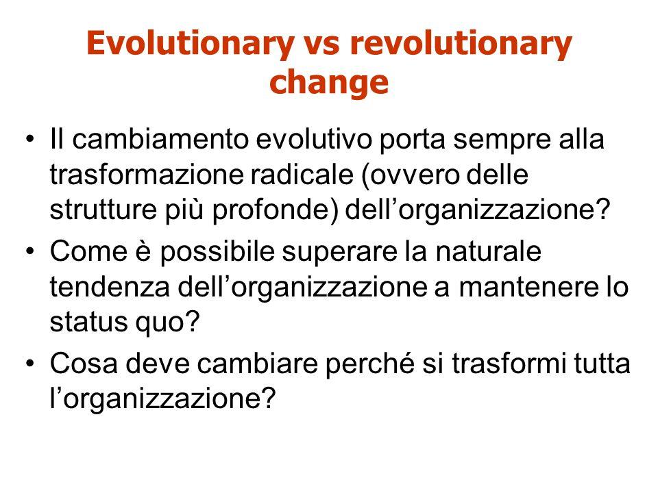 Evolutionary vs revolutionary change Il cambiamento evolutivo porta sempre alla trasformazione radicale (ovvero delle strutture più profonde) dell'org