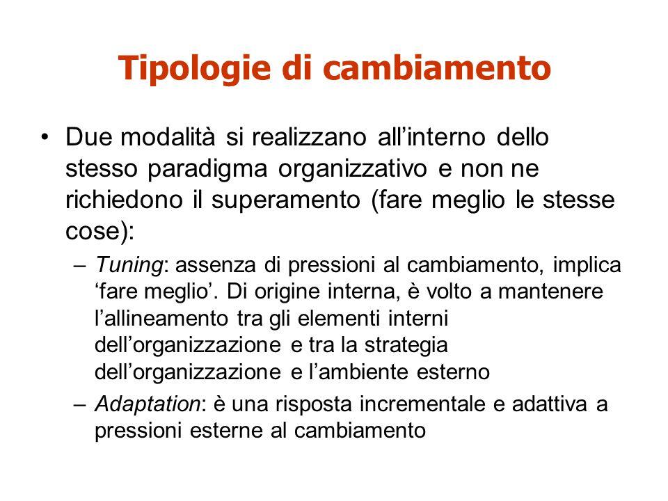 Tipologie di cambiamento Due modalità si realizzano all'interno dello stesso paradigma organizzativo e non ne richiedono il superamento (fare meglio l