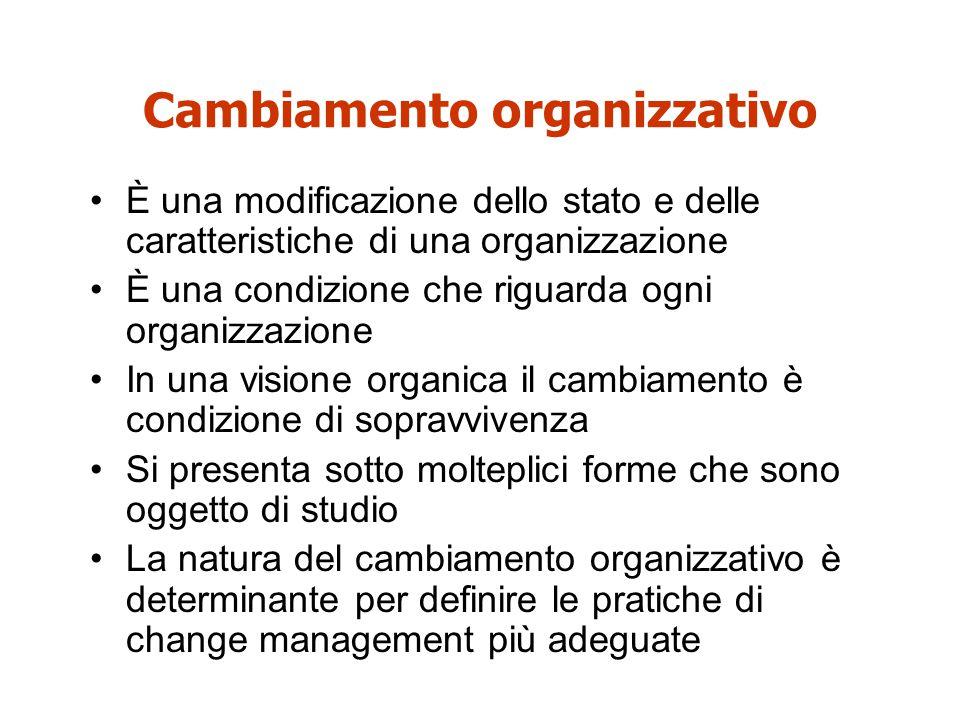 Cambiamento organizzativo È una modificazione dello stato e delle caratteristiche di una organizzazione È una condizione che riguarda ogni organizzazi