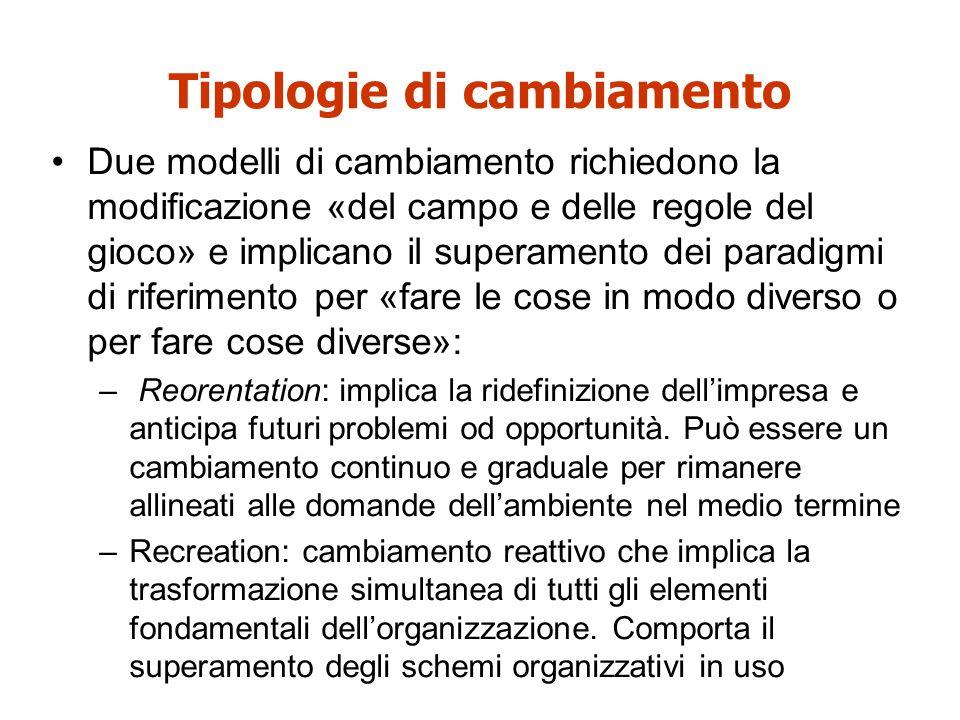 Due modelli di cambiamento richiedono la modificazione «del campo e delle regole del gioco» e implicano il superamento dei paradigmi di riferimento pe