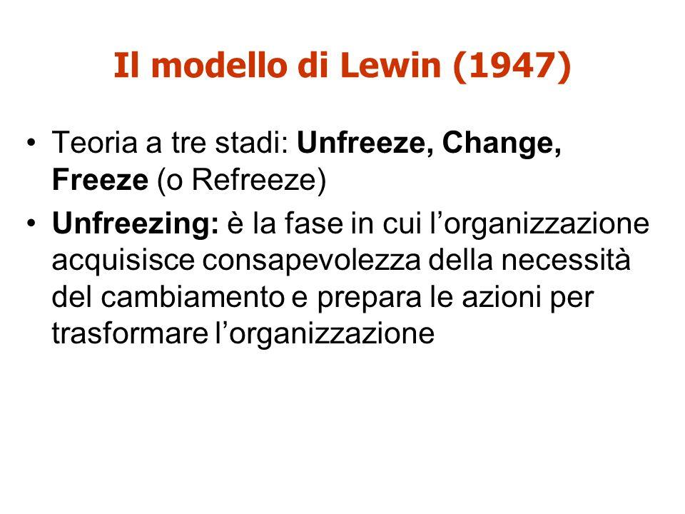 Il modello di Lewin (1947) Teoria a tre stadi: Unfreeze, Change, Freeze (o Refreeze) Unfreezing: è la fase in cui l'organizzazione acquisisce consapev