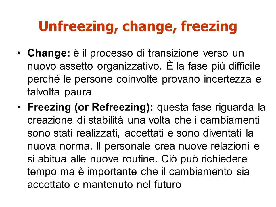 Unfreezing, change, freezing Change: è il processo di transizione verso un nuovo assetto organizzativo. È la fase più difficile perché le persone coin