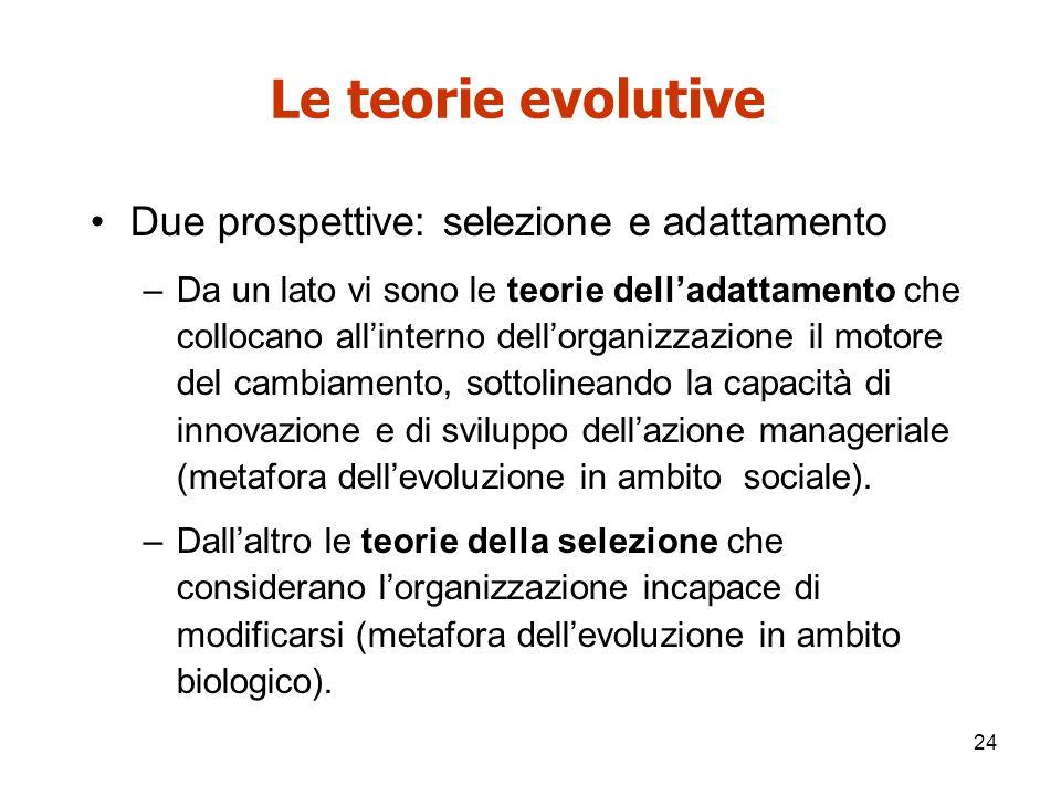 Le teorie evolutive Due prospettive: selezione e adattamento –Da un lato vi sono le teorie dell'adattamento che collocano all'interno dell'organizzazi