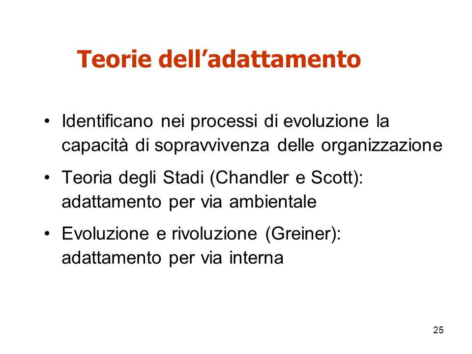 Teorie dell'adattamento Identificano nei processi di evoluzione la capacità di sopravvivenza delle organizzazione Teoria degli Stadi (Chandler e Scott