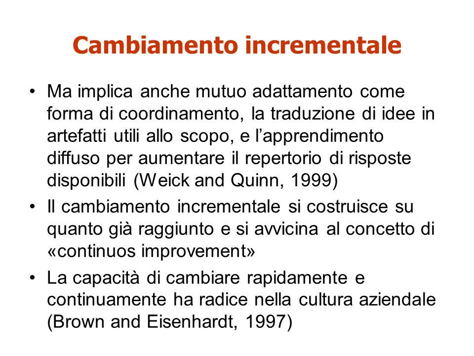 Il paradigma gradualista si basa su una relativa indipendenza delle sub-unità organizzative (loose couplings) La presenza di legami deboli favorisce il cambiamento a livello di singola sub-unità Il cambiamento locale può portare alla trasformazione globale dell'organizzazione Tuttavia quando le interdipendenze sono deboli, l'adattamento locale, benché continuo, può rimanere confinato a livello di sub-unità e non generare «fundamental change» (Weick and Quinn, 1999) Cambiamento incrementale
