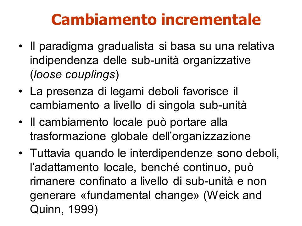 Il paradigma gradualista si basa su una relativa indipendenza delle sub-unità organizzative (loose couplings) La presenza di legami deboli favorisce i