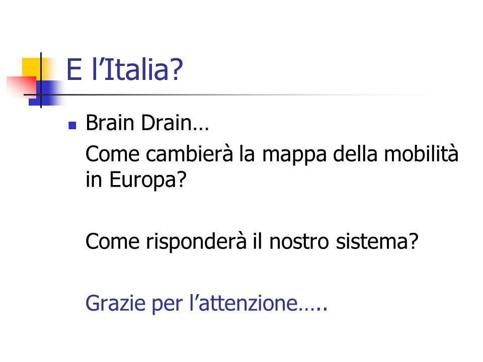 E l'Italia. Brain Drain… Come cambierà la mappa della mobilità in Europa.