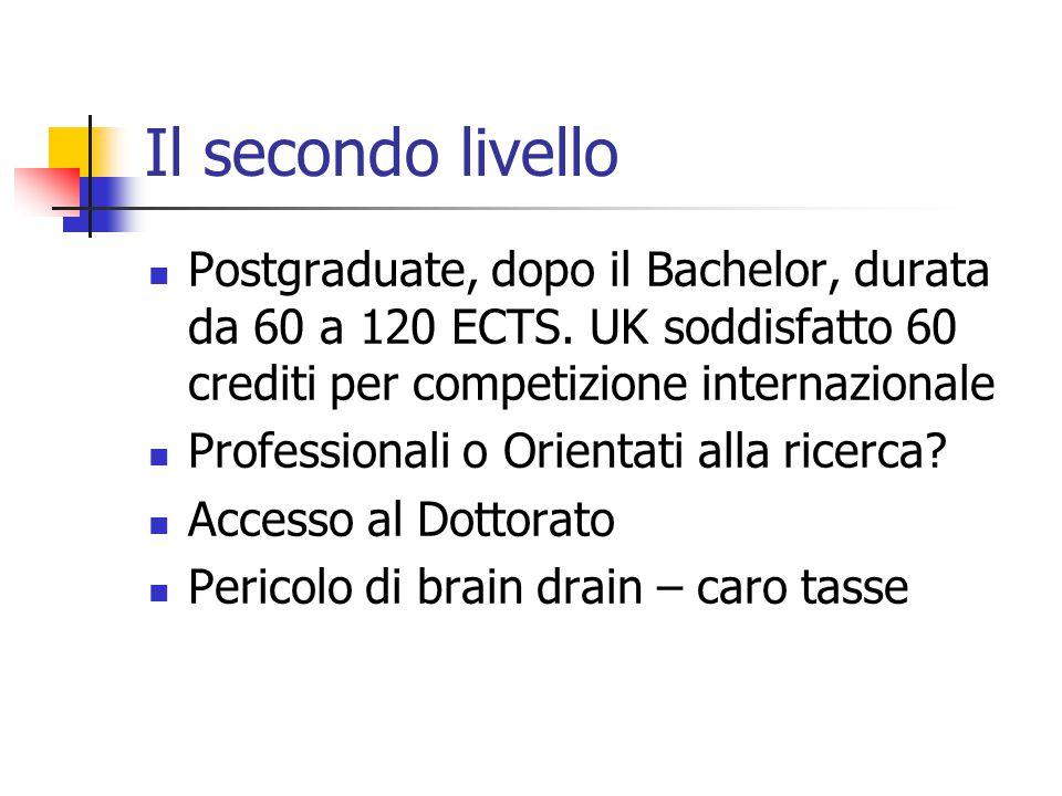 Il secondo livello Postgraduate, dopo il Bachelor, durata da 60 a 120 ECTS.