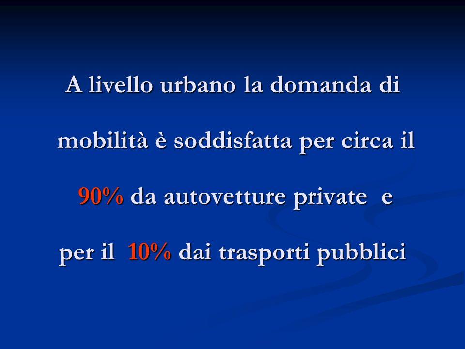 A livello urbano la domanda di mobilità è soddisfatta per circa il 90% da autovetture private e per il 10% dai trasporti pubblici