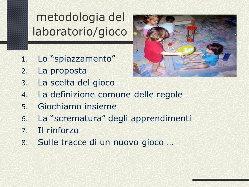 metodologia del laboratorio/gioco 1. Lo spiazzamento 2.