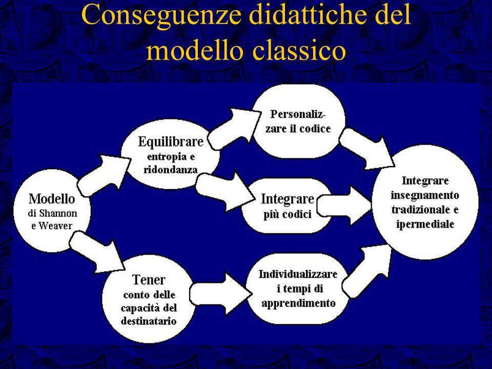 Conseguenze didattiche del modello classico