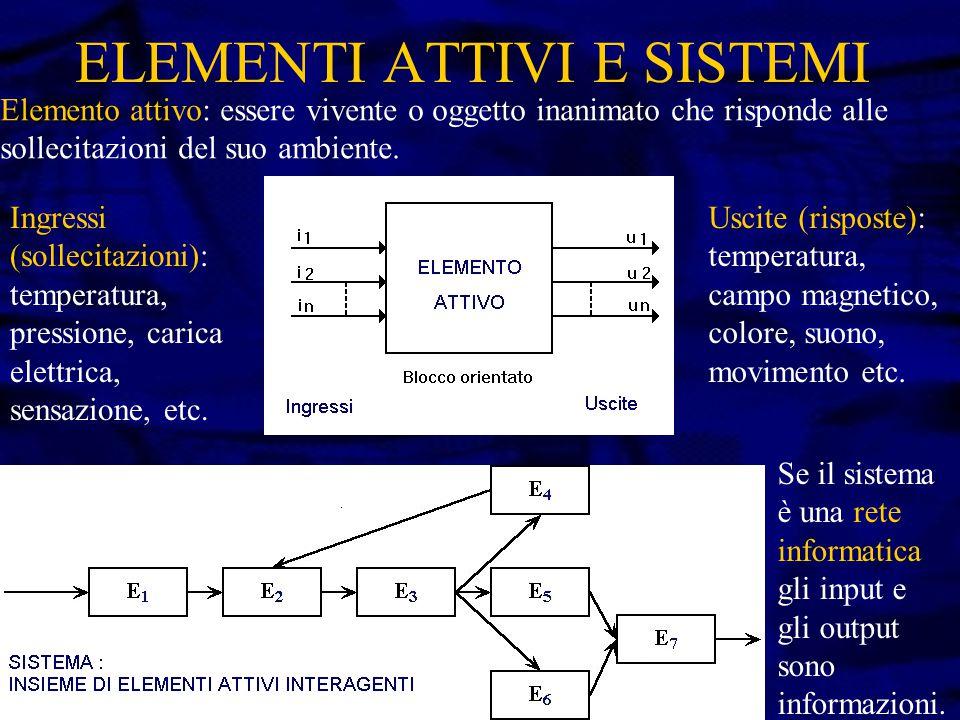 ELEMENTI ATTIVI E SISTEMI Ingressi (sollecitazioni): temperatura, pressione, carica elettrica, sensazione, etc.