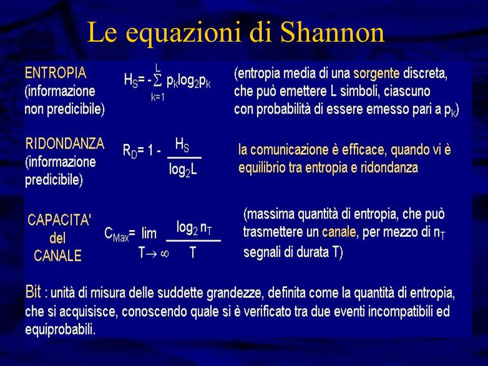 Le equazioni di Shannon