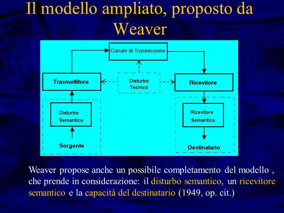 Il modello ampliato, proposto da Weaver Weaver propose anche un possibile completamento del modello, che prende in considerazione: il disturbo semantico, un ricevitore semantico e la capacità del destinatario (1949, op.