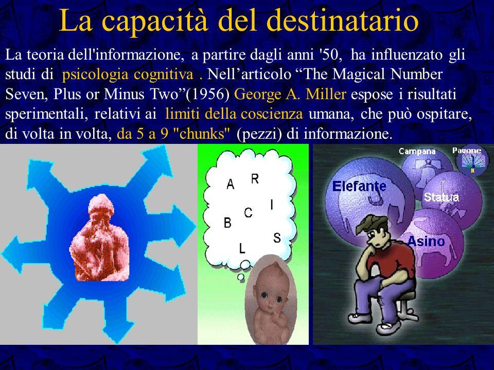 La capacità del destinatario La teoria dell informazione, a partire dagli anni 50, ha influenzato gli studi di psicologia cognitiva.