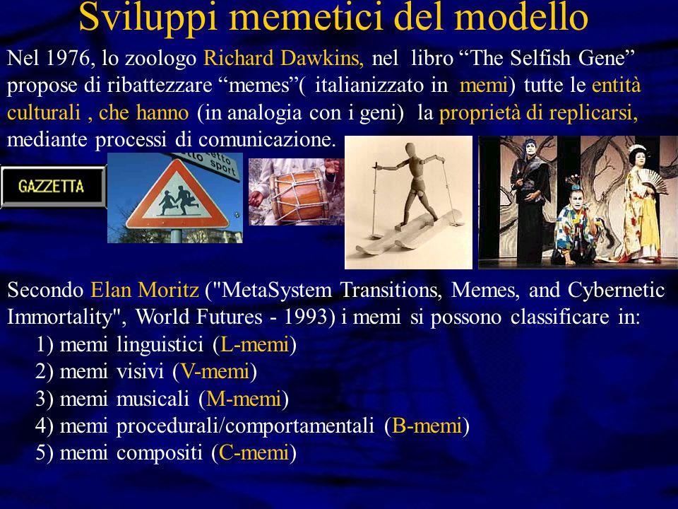 Sviluppi memetici del modello Secondo Elan Moritz ( MetaSystem Transitions, Memes, and Cybernetic Immortality , World Futures - 1993) i memi si possono classificare in: 1) memi linguistici (L-memi) 2) memi visivi (V-memi) 3) memi musicali (M-memi) 4) memi procedurali/comportamentali (B-memi) 5) memi compositi (C-memi) Nel 1976, lo zoologo Richard Dawkins, nel libro The Selfish Gene propose di ribattezzare memes ( italianizzato in memi) tutte le entità culturali, che hanno (in analogia con i geni) la proprietà di replicarsi, mediante processi di comunicazione.