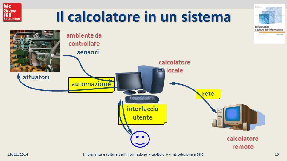 16 Luca Mari, Giacomo Buonanno e Donatella Sciuto Informatica e cultura dell'informazione, 2/ed ©2013 McGraw-Hill Education (Italy) S.r.l. 19/11/2014I