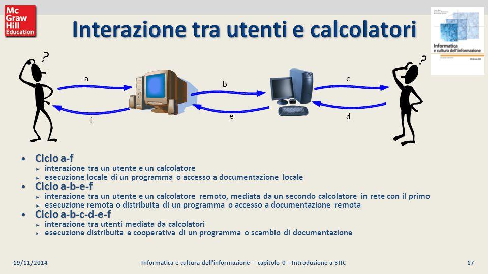 17 Luca Mari, Giacomo Buonanno e Donatella Sciuto Informatica e cultura dell'informazione, 2/ed ©2013 McGraw-Hill Education (Italy) S.r.l. Ciclo a-f C