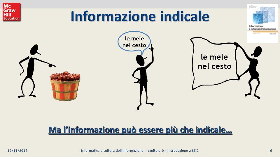6 Luca Mari, Giacomo Buonanno e Donatella Sciuto Informatica e cultura dell'informazione, 2/ed ©2013 McGraw-Hill Education (Italy) S.r.l. 19/11/2014In