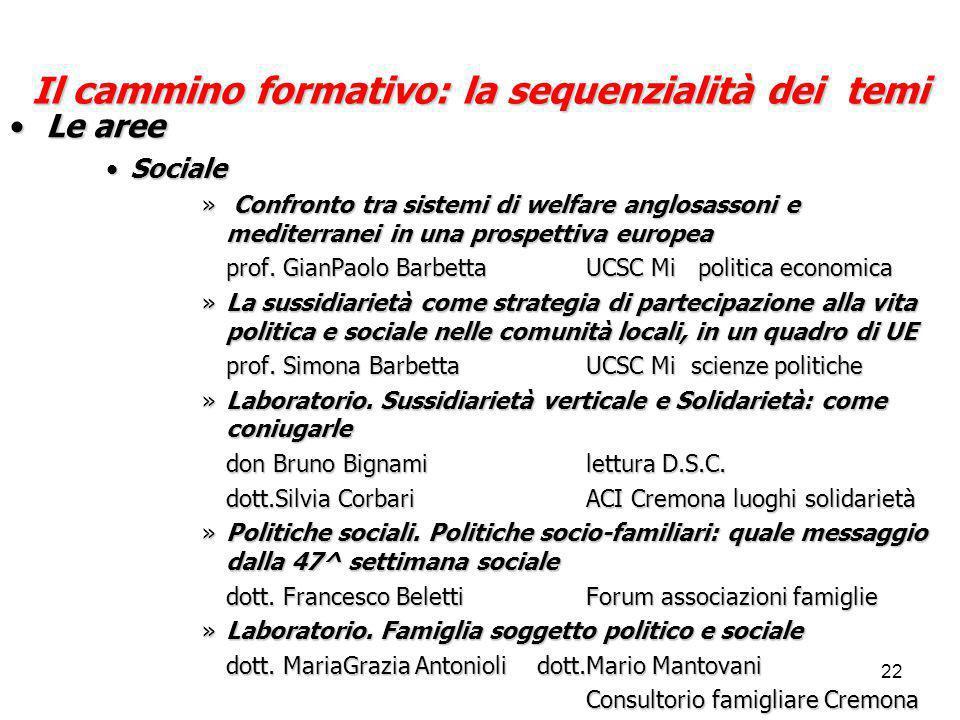 22 Il cammino formativo: la sequenzialità dei temi Le areeLe aree SocialeSociale » Confronto tra sistemi di welfare anglosassoni e mediterranei in una prospettiva europea prof.