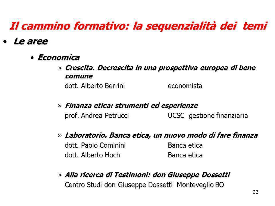 23 Il cammino formativo: la sequenzialità dei temi Le areeLe aree EconomicaEconomica »Crescita. Decrescita in una prospettiva europea di bene comune d